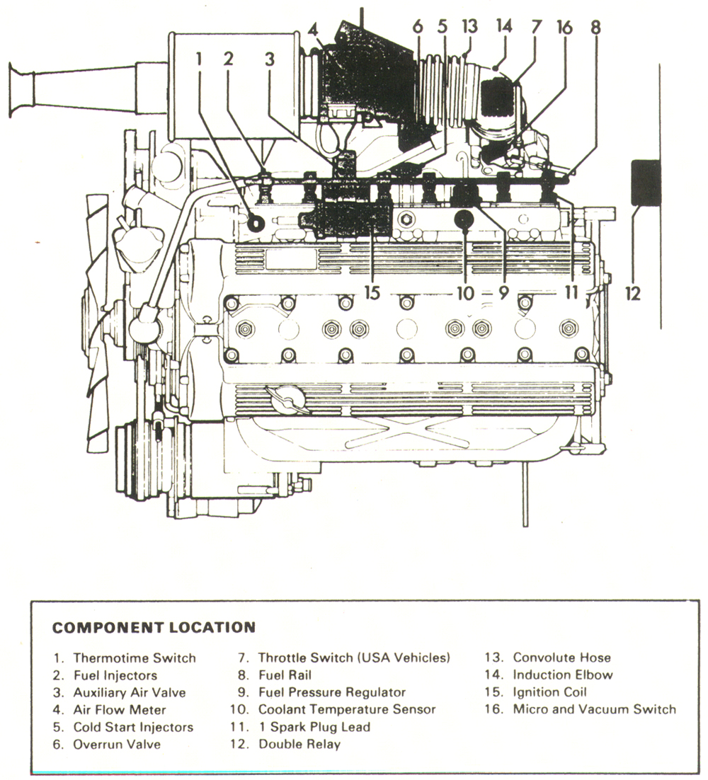 Cj7 4 Cylinder Engine Diagram Wiring Library Fuel Injection And The Jaguar Xj6 2 Series 3 Aj6 Engineering Rh Jagweb Com