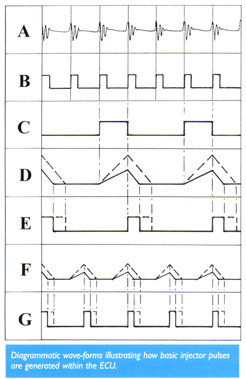 audi 3 2 vvt engine diagram xj6 3 2 injector wiring diagram fuel injection and the jaguar xj6 4.2 series 3 / aj6 ...