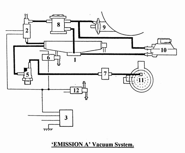 vacuum ignition advance    aj6 engineering