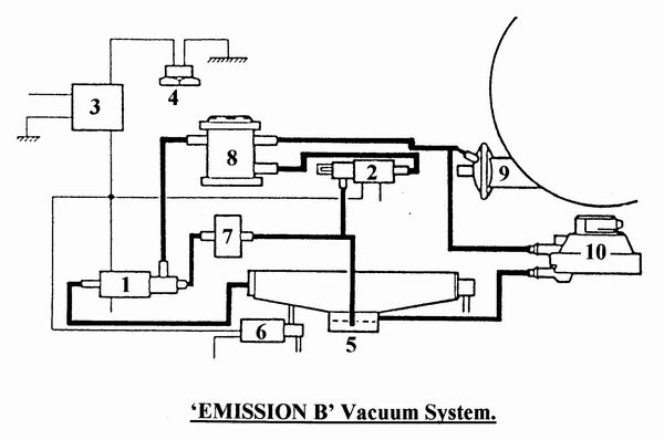 jaguar xjs vacuum diagram within jaguar wiring and engine